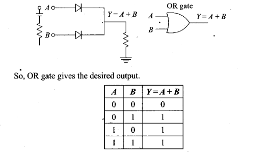 ncert-exemplar-problems-class-12-physics-semiconductor-electronics-materials-devices-and-simple-circuits-37