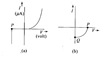 ncert-exemplar-problems-class-12-physics-semiconductor-electronics-materials-devices-and-simple-circuits-32