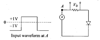 ncert-exemplar-problems-class-12-physics-semiconductor-electronics-materials-devices-and-simple-circuits-27