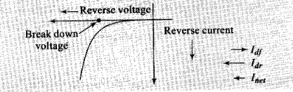 ncert-exemplar-problems-class-12-physics-semiconductor-electronics-materials-devices-and-simple-circuits-26