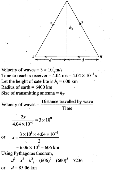 ncert-exemplar-problems-class-12-physics-communication-systems-29