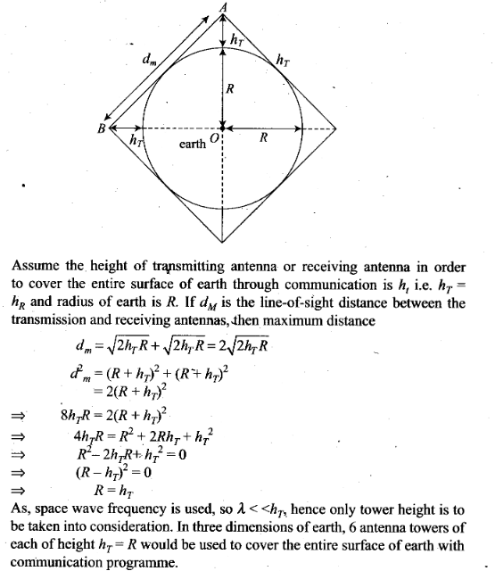 ncert-exemplar-problems-class-12-physics-communication-systems-24