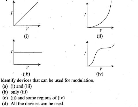 ncert-exemplar-problems-class-12-physics-communication-systems-3