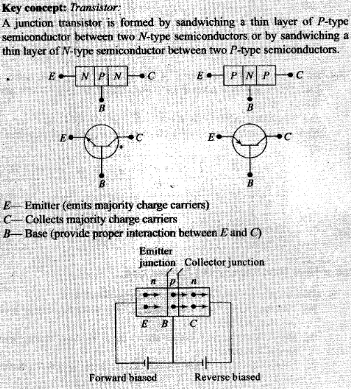 ncert-exemplar-problems-class-12-physics-semiconductor-electronics-materials-devices-and-simple-circuits-18